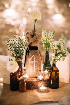 เบอร์โต๊ะ งานแต่ง